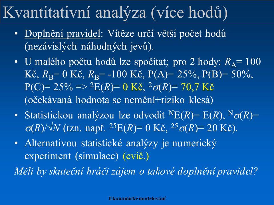 Kvantitativní analýza (více hodů)