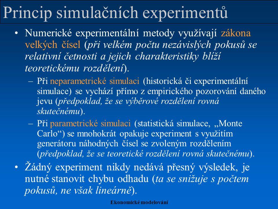 Princip simulačních experimentů