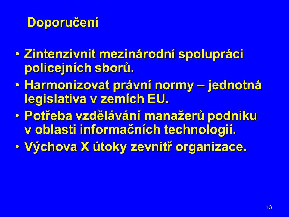 Doporučení Zintenzivnit mezinárodní spolupráci policejních sborů. Harmonizovat právní normy – jednotná legislativa v zemích EU.
