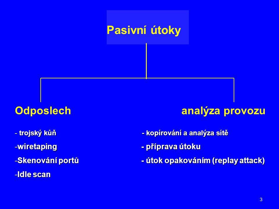 Pasivní útoky Odposlech analýza provozu wiretaping - příprava útoku