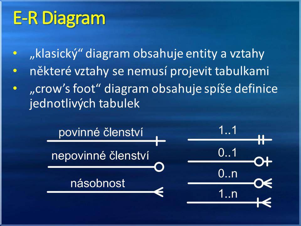 """E-R Diagram """"klasický diagram obsahuje entity a vztahy"""