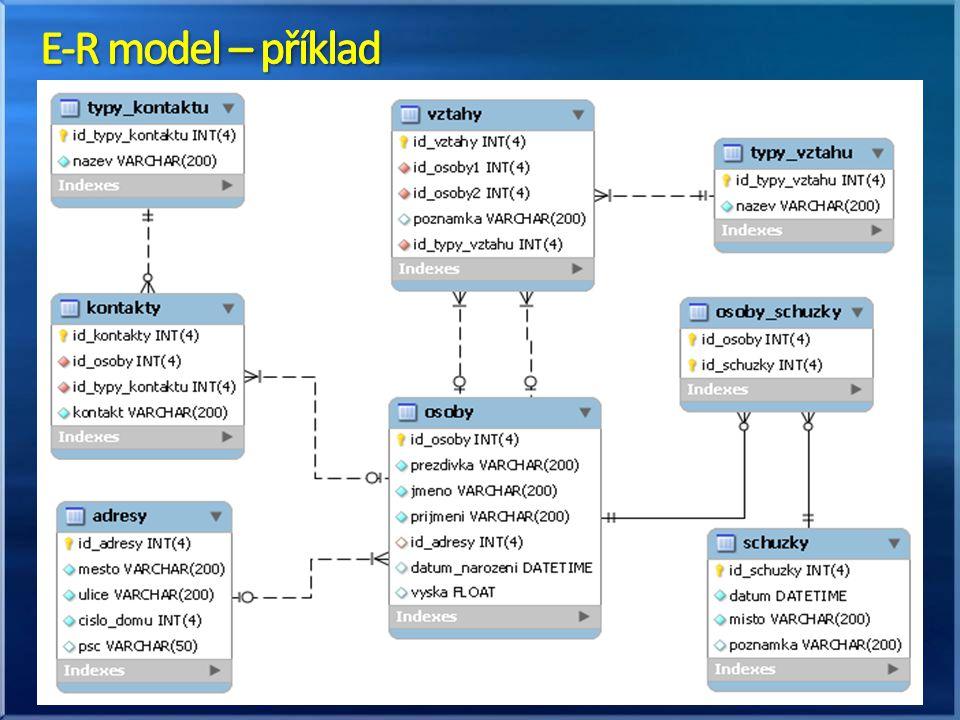E-R model – příklad