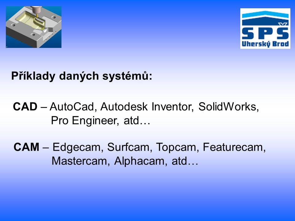 Příklady daných systémů: