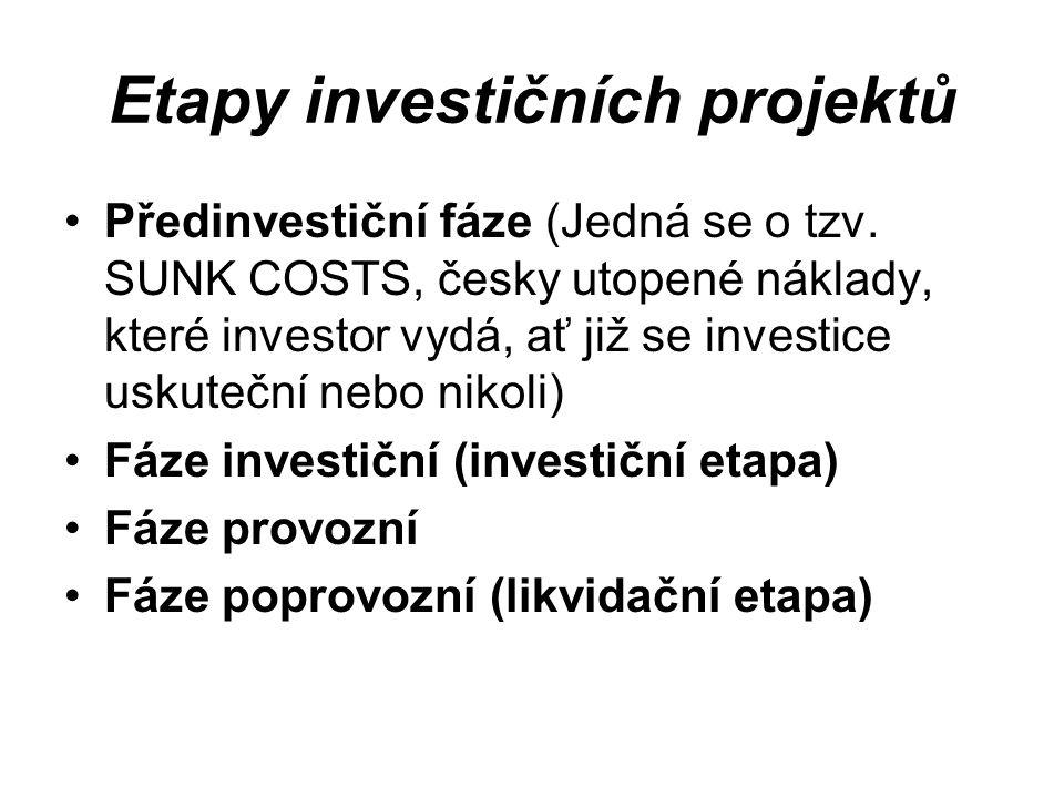 Etapy investičních projektů