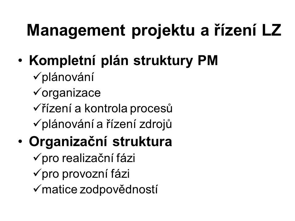 Management projektu a řízení LZ
