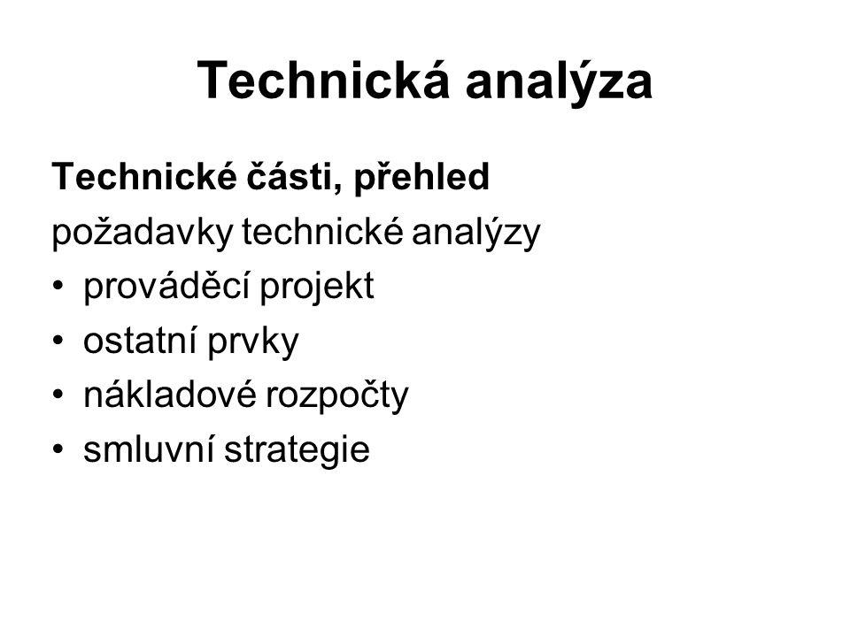 Technická analýza Technické části, přehled požadavky technické analýzy