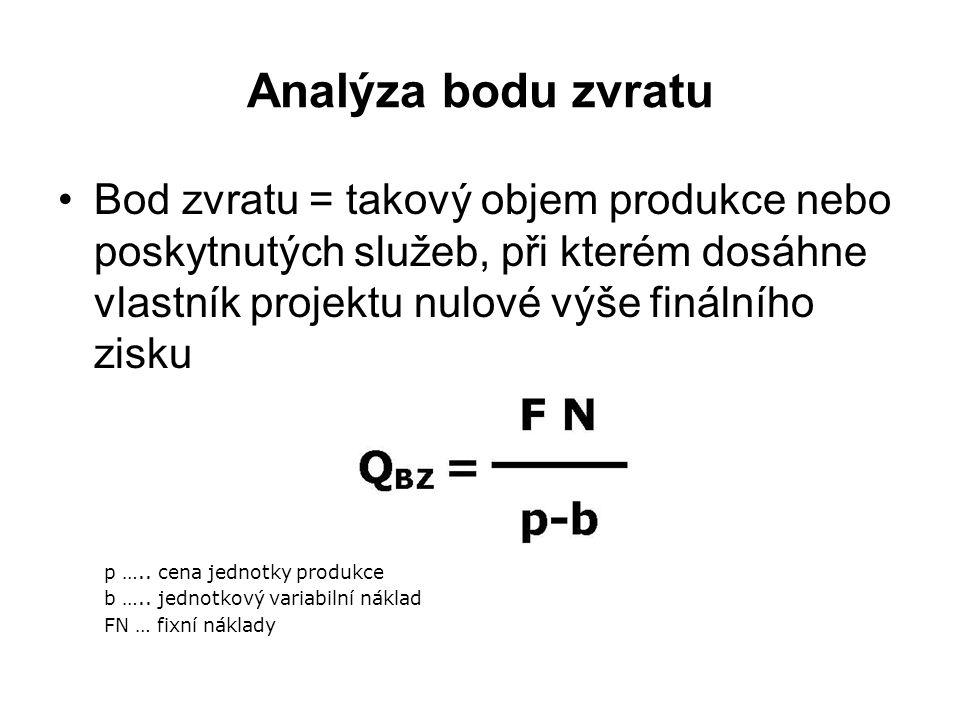 Analýza bodu zvratu Bod zvratu = takový objem produkce nebo poskytnutých služeb, při kterém dosáhne vlastník projektu nulové výše finálního zisku.