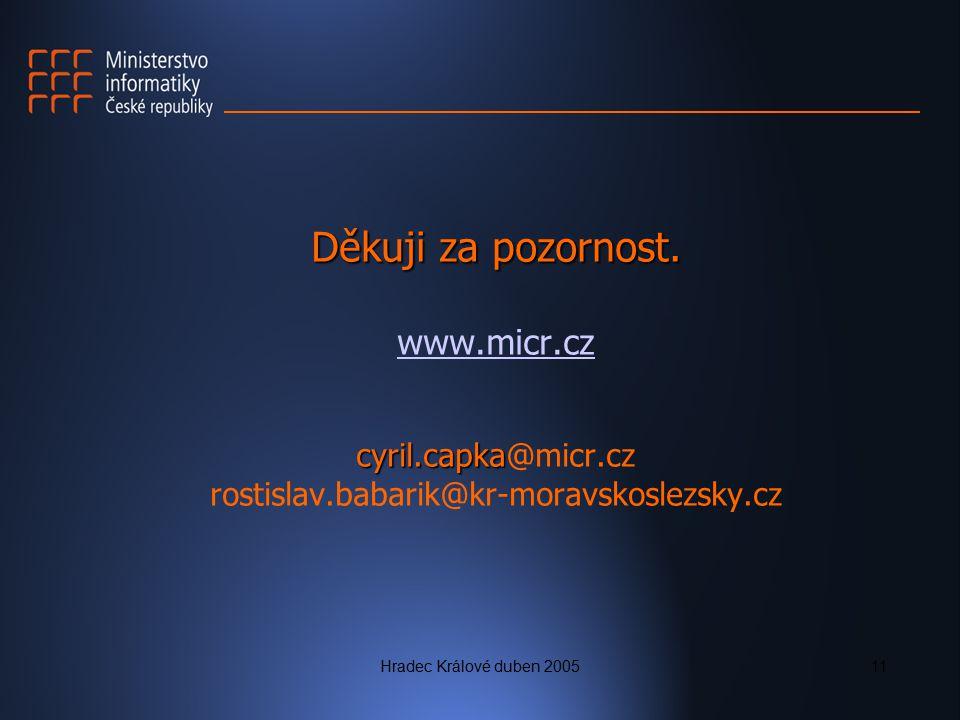 Děkuji za pozornost. www. micr. cz cyril. capka@micr. cz rostislav