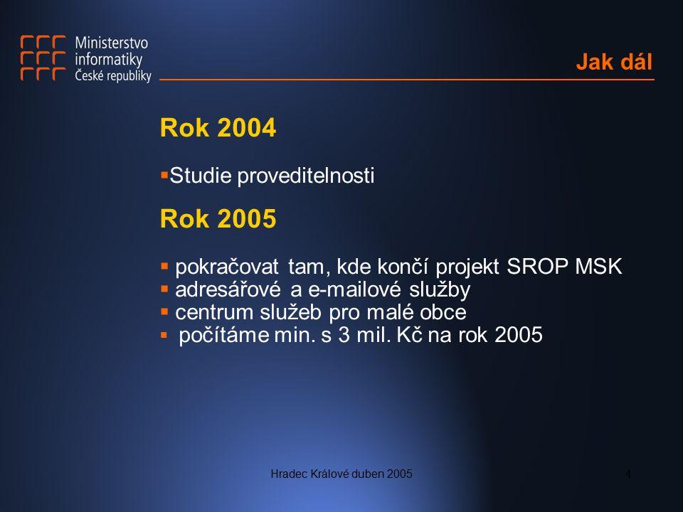 Rok 2004 Rok 2005 Jak dál Studie proveditelnosti