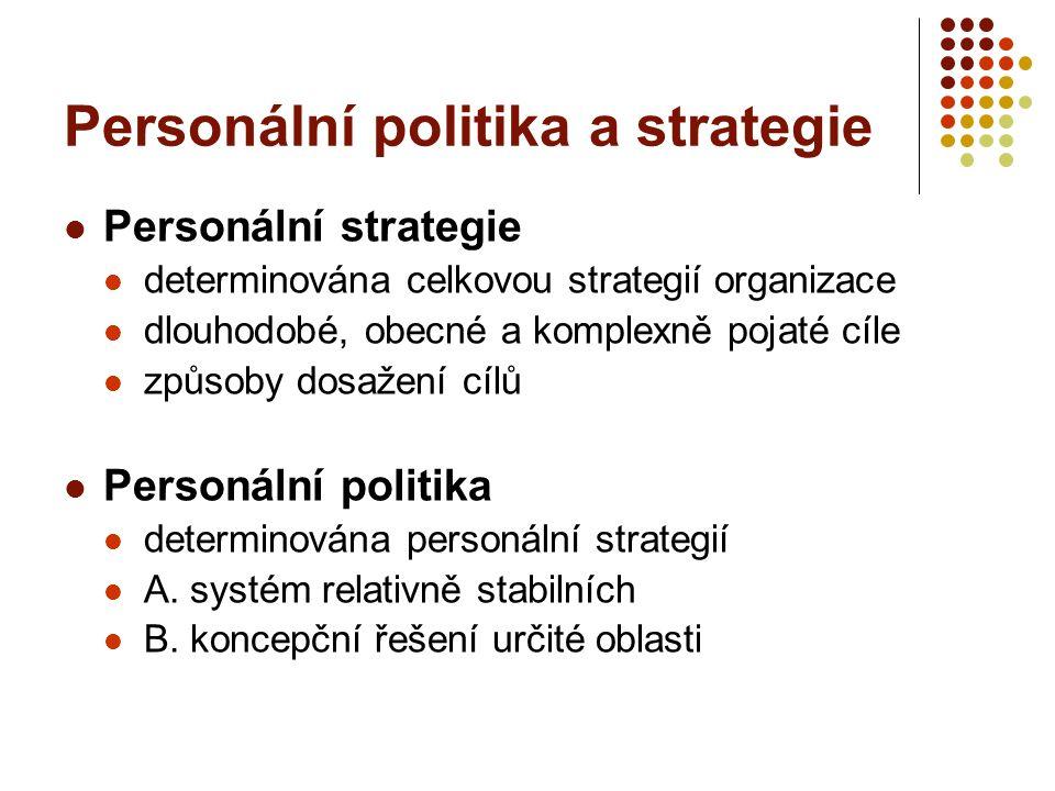 Personální politika a strategie