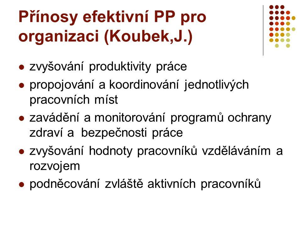 Přínosy efektivní PP pro organizaci (Koubek,J.)