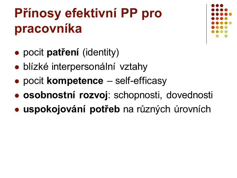 Přínosy efektivní PP pro pracovníka
