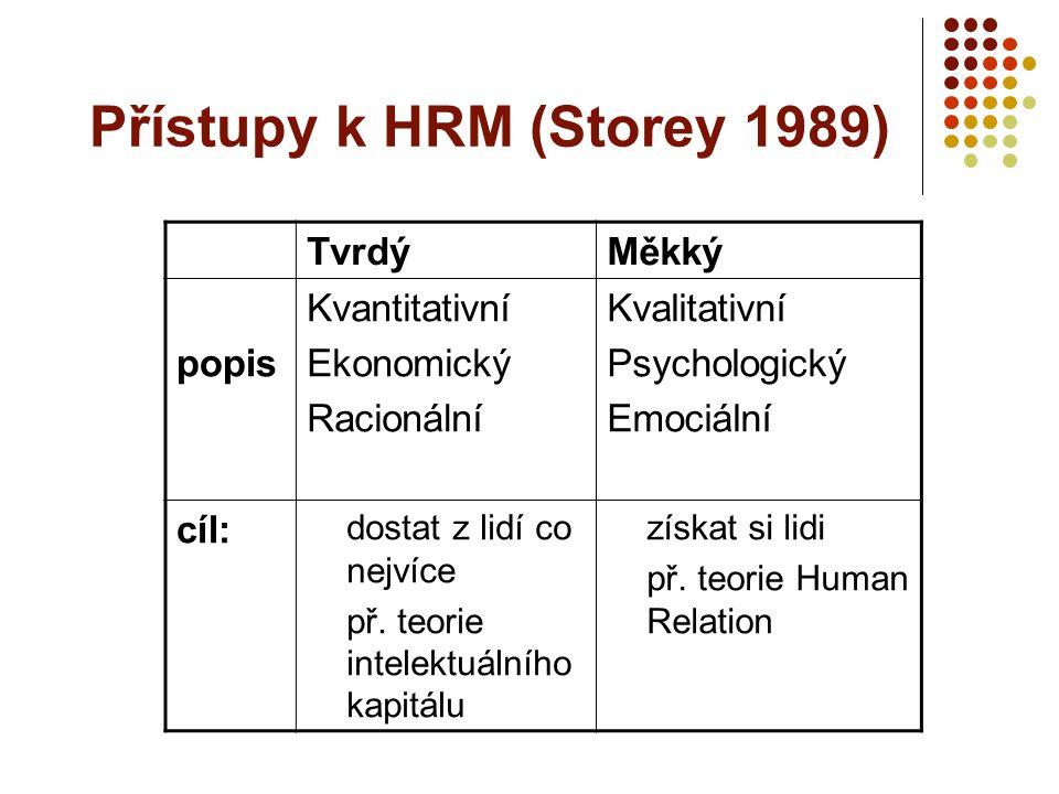 Přístupy k HRM (Storey 1989)