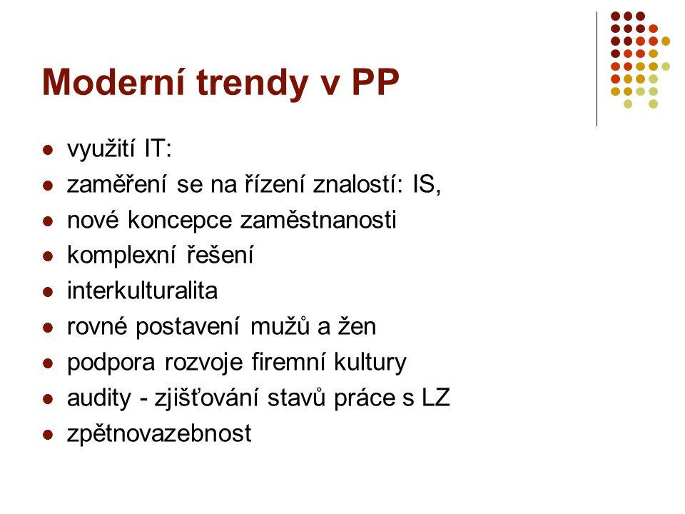 Moderní trendy v PP využití IT: zaměření se na řízení znalostí: IS,