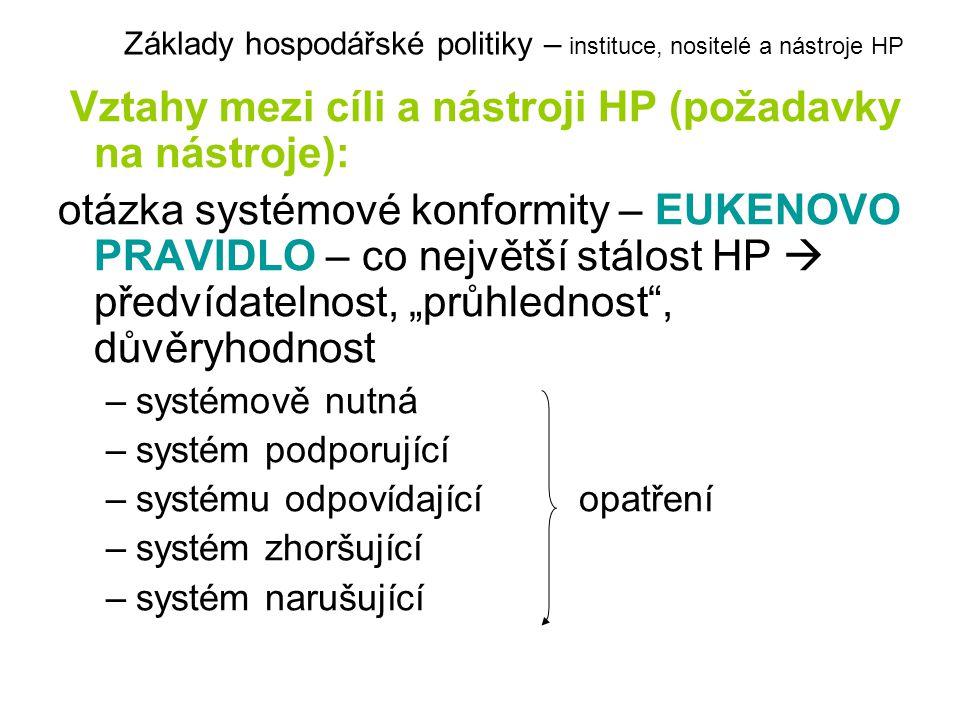 Vztahy mezi cíli a nástroji HP (požadavky na nástroje):