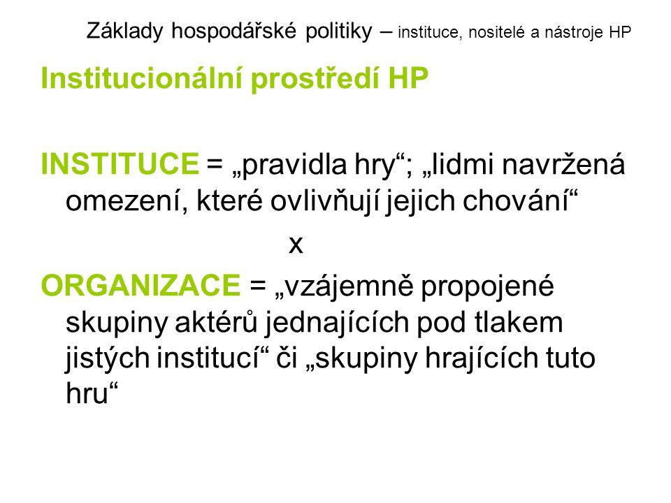 Institucionální prostředí HP