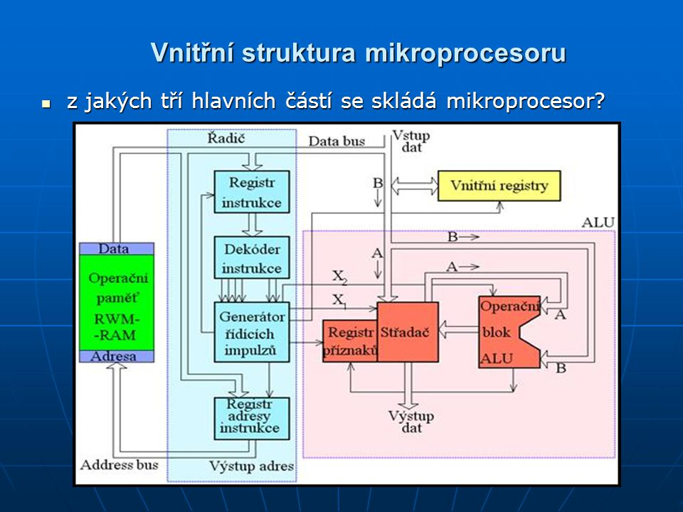 Vnitřní struktura mikroprocesoru