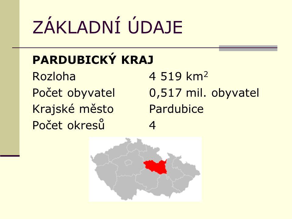ZÁKLADNÍ ÚDAJE PARDUBICKÝ KRAJ Rozloha 4 519 km2