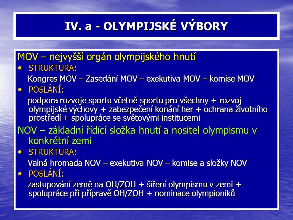 IV. a - OLYMPIJSKÉ VÝBORY