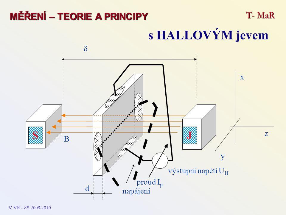 s HALLOVÝM jevem J S T- MaR MĚŘENÍ – TEORIE A PRINCIPY δ x z B y