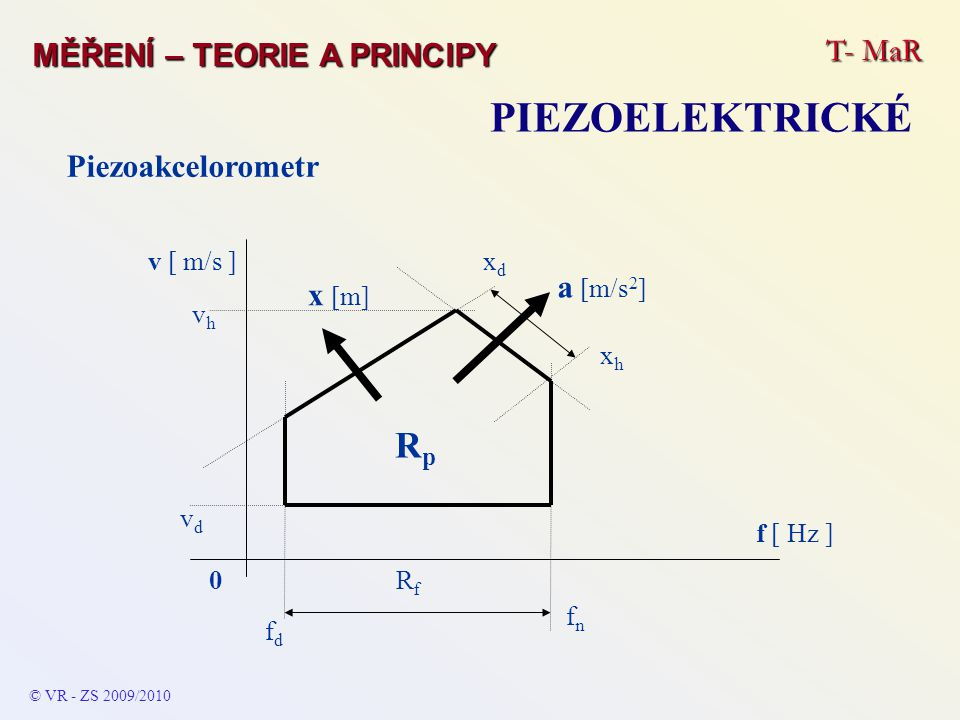 PIEZOELEKTRICKÉ Rp T- MaR MĚŘENÍ – TEORIE A PRINCIPY Piezoakcelorometr