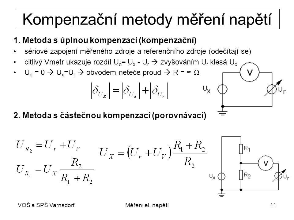 Kompenzační metody měření napětí