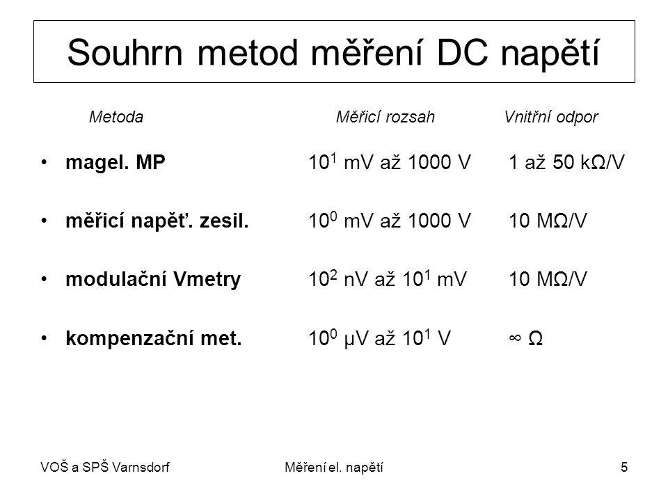Souhrn metod měření DC napětí