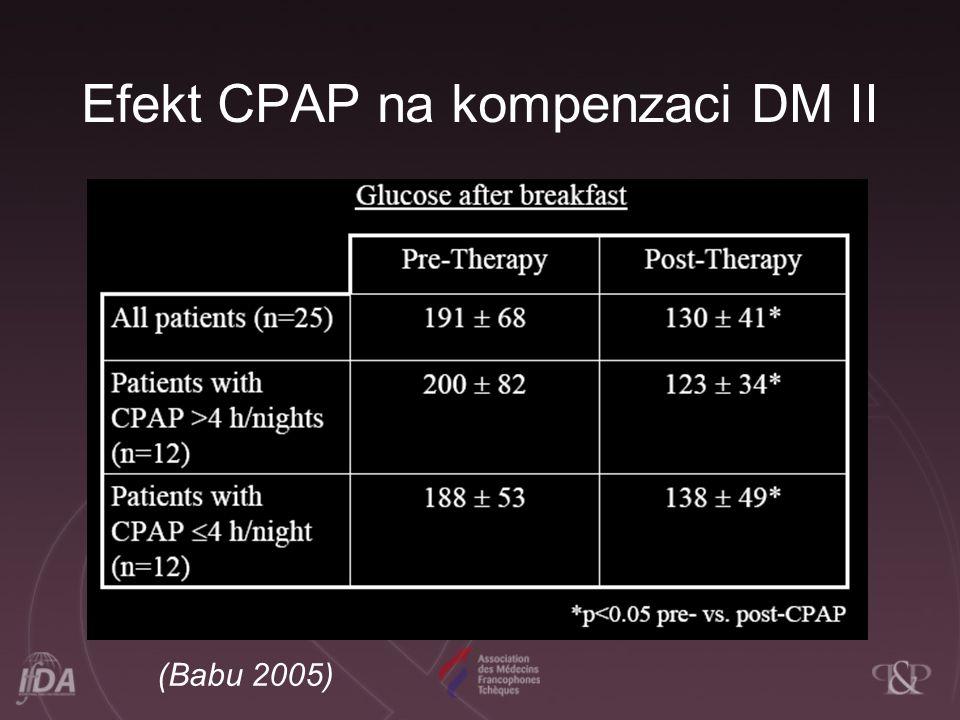 Efekt CPAP na kompenzaci DM II