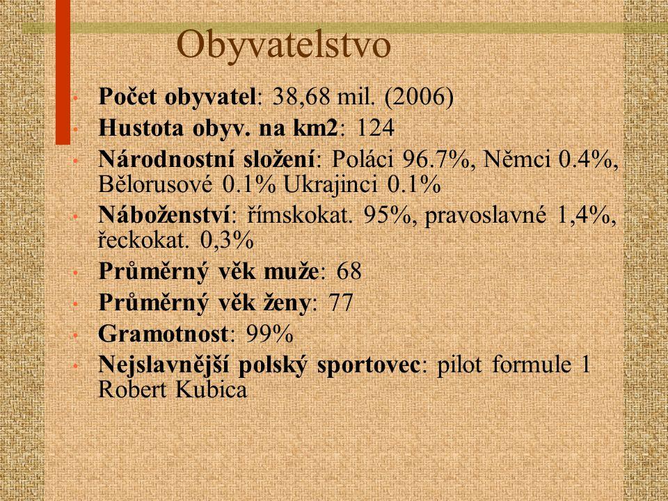 Obyvatelstvo Počet obyvatel: 38,68 mil. (2006)