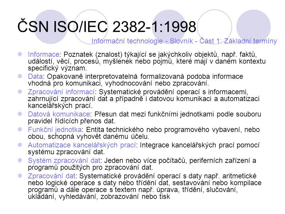 ČSN ISO/IEC 2382-1:1998 Informační technologie - Slovník - Část 1: Základní termíny.