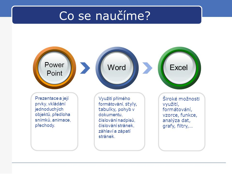 Co se naučíme Word Excel Power Point