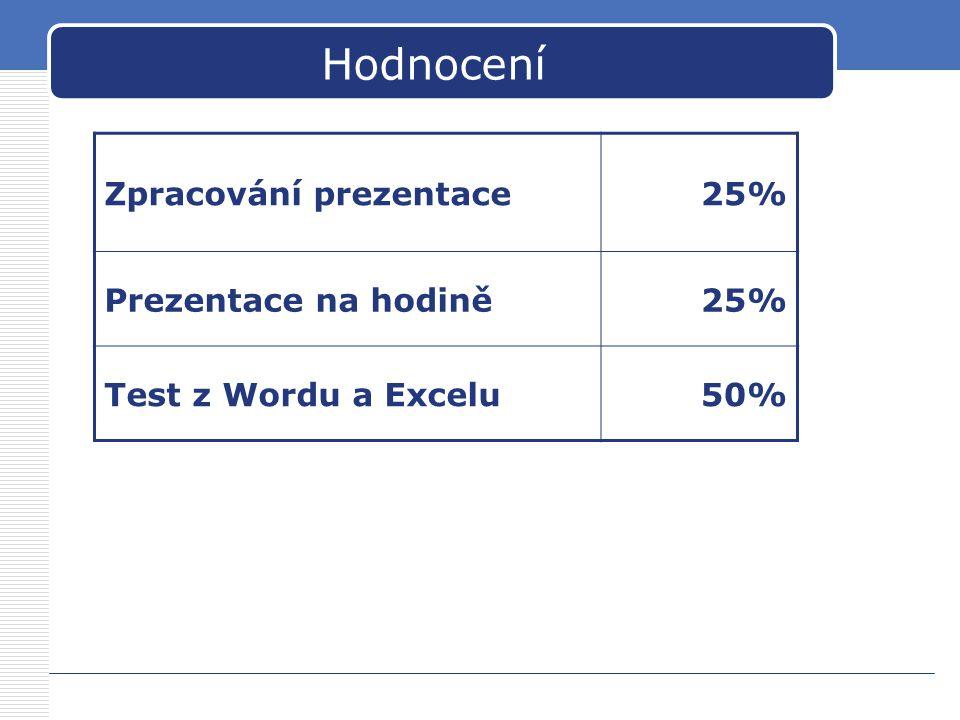 Hodnocení Zpracování prezentace 25% Prezentace na hodině