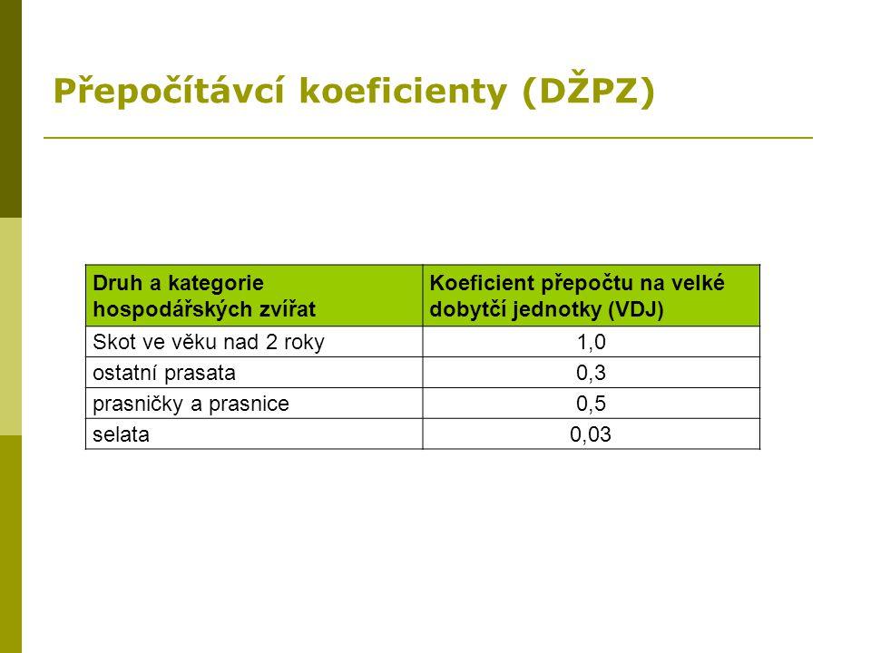 Přepočítávcí koeficienty (DŽPZ)