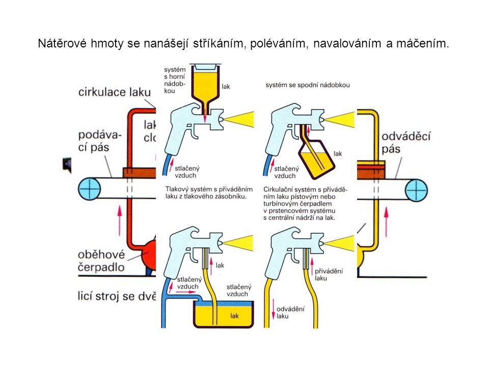 Nátěrové hmoty se nanášejí stříkáním, poléváním, navalováním a máčením.