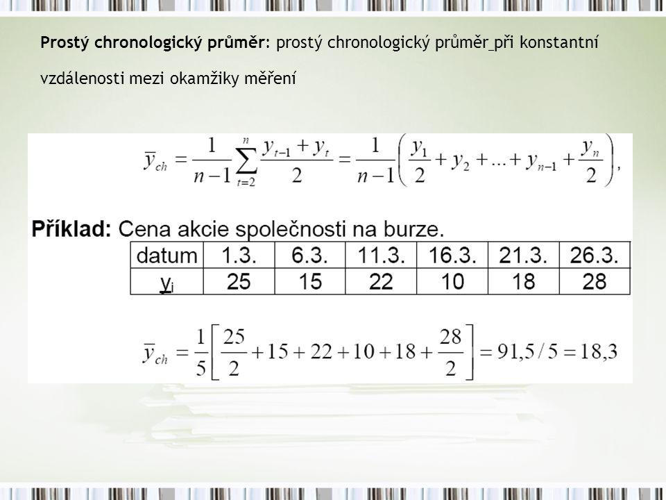 Prostý chronologický průměr: prostý chronologický průměr při konstantní vzdálenosti mezi okamžiky měření