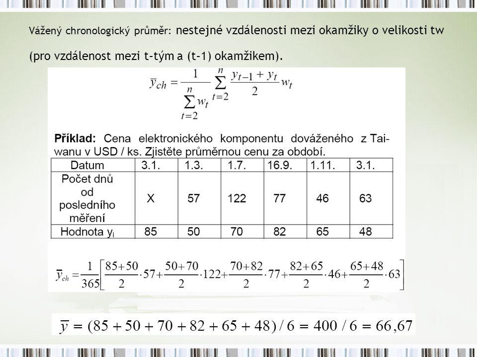 Vážený chronologický průměr: nestejné vzdálenosti mezi okamžiky o velikosti tw (pro vzdálenost mezi t–tým a (t–1) okamžikem).