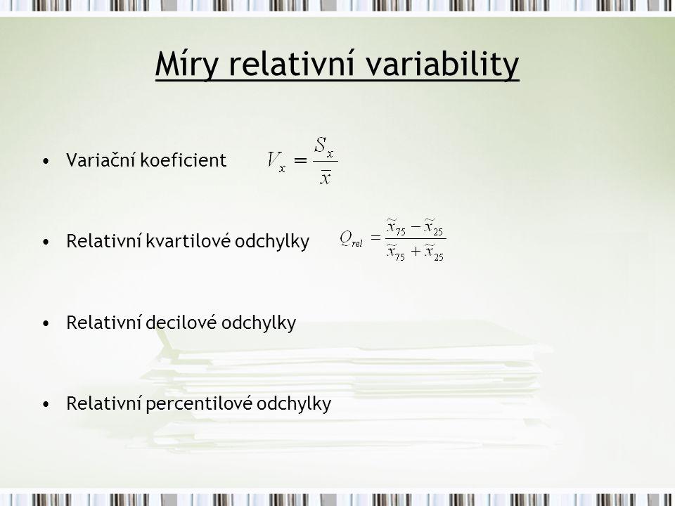 Míry relativní variability