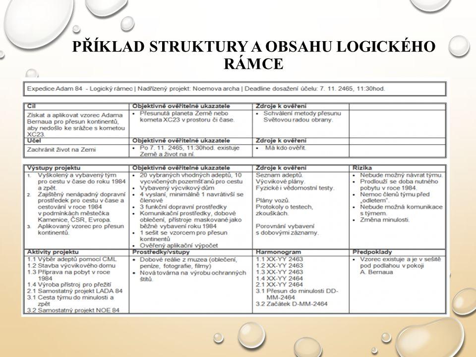 Příklad struktury a obsahu logického rámce