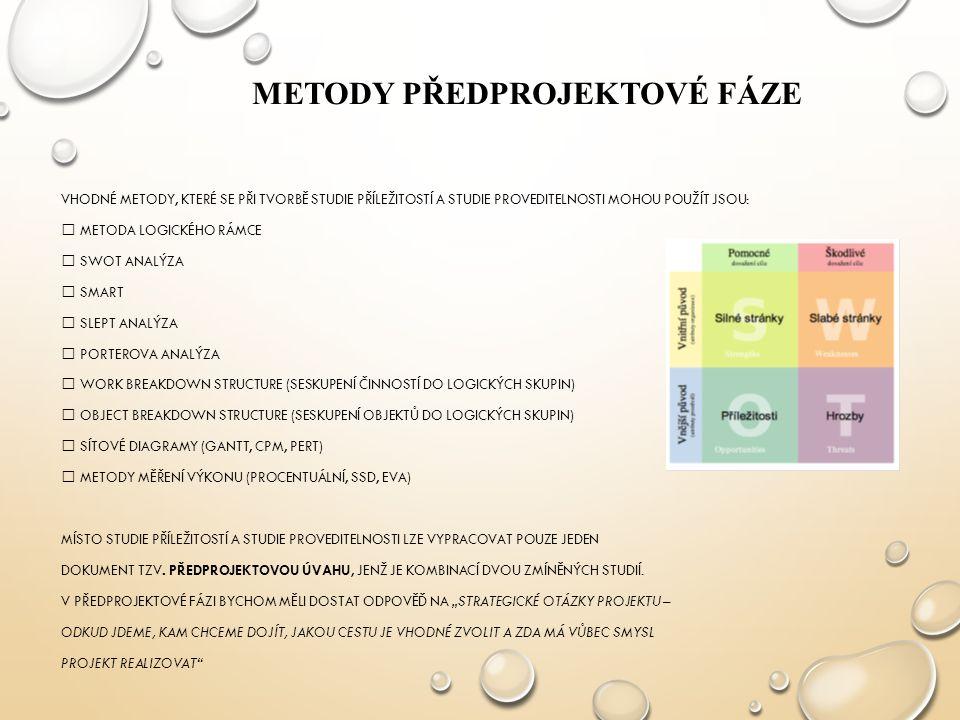 Metody předprojektové fáze