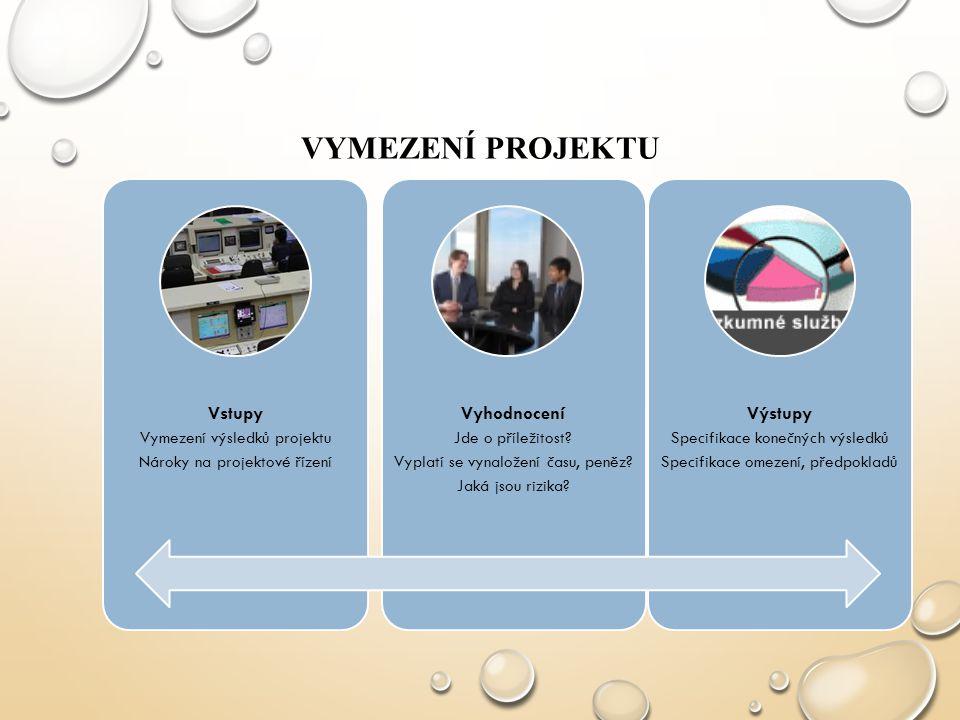 Vymezení projektu Vstupy Vyhodnocení Výstupy
