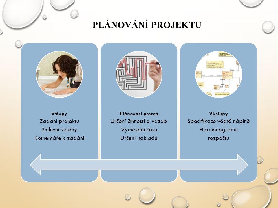 Plánování projektu Zadání projektu Smluvní vztahy Komentáře k zadání