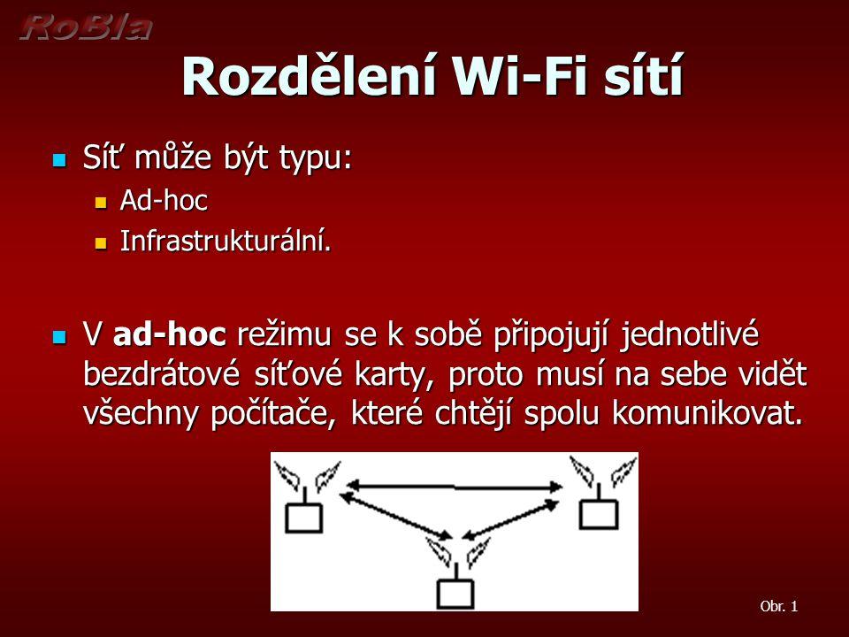Rozdělení Wi-Fi sítí Síť může být typu: