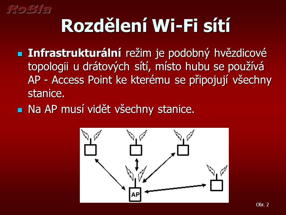 Rozdělení Wi-Fi sítí