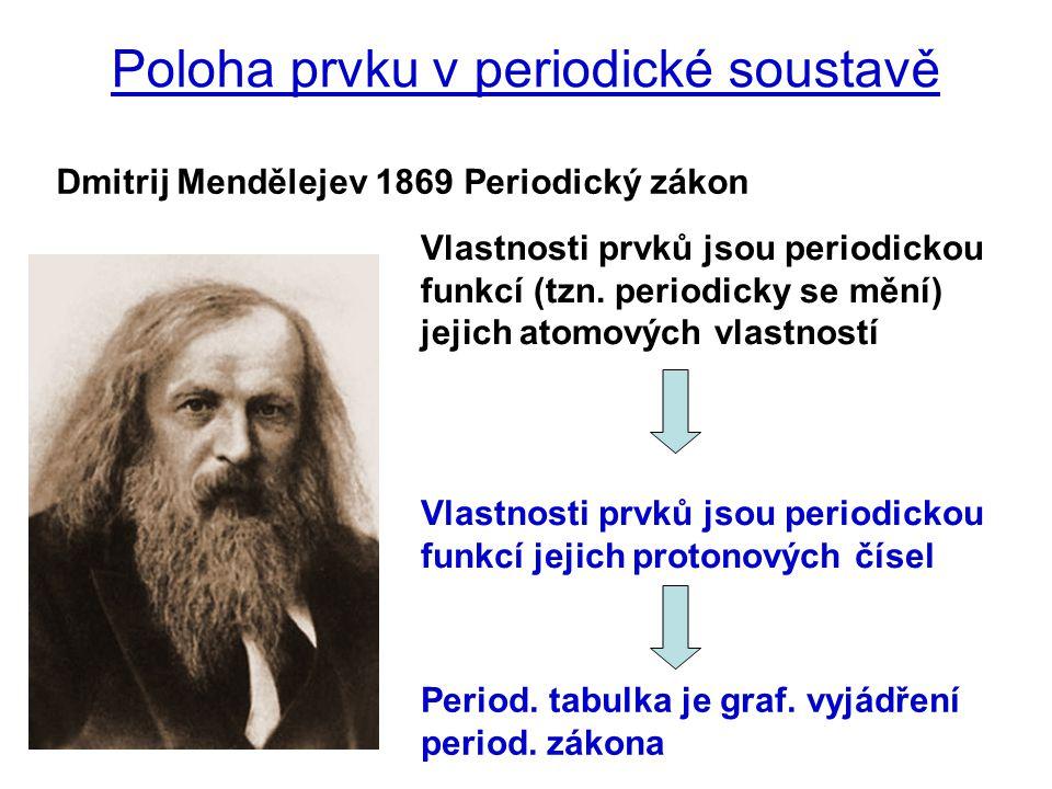 Poloha prvku v periodické soustavě