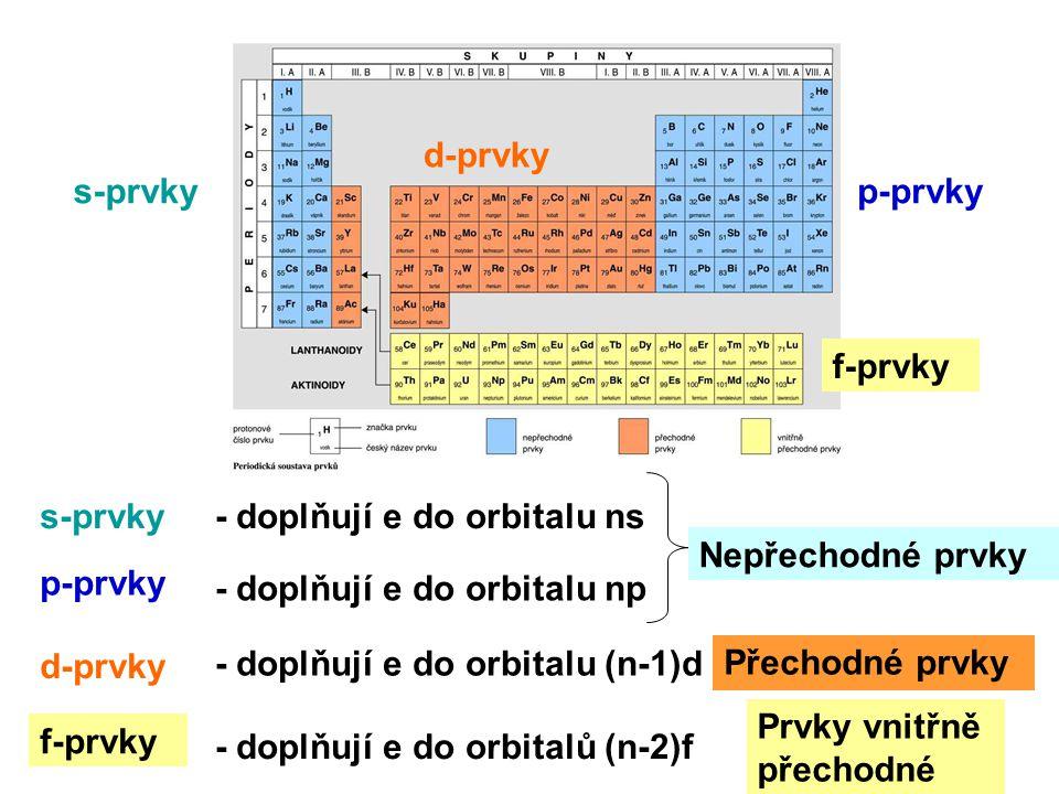 d-prvky s-prvky. p-prvky. f-prvky. s-prvky. - doplňují e do orbitalu ns. Nepřechodné prvky. p-prvky.