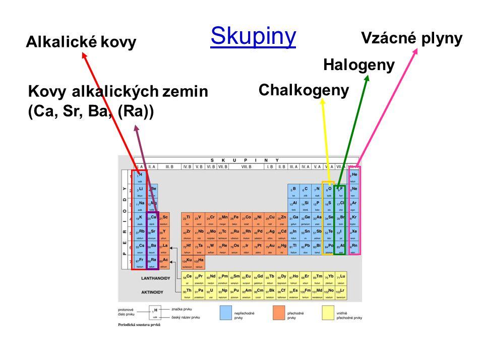 Skupiny Vzácné plyny Alkalické kovy Halogeny