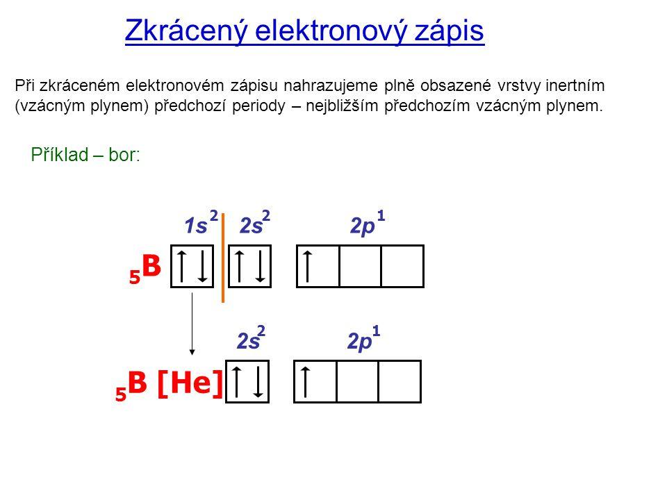 Zkrácený elektronový zápis
