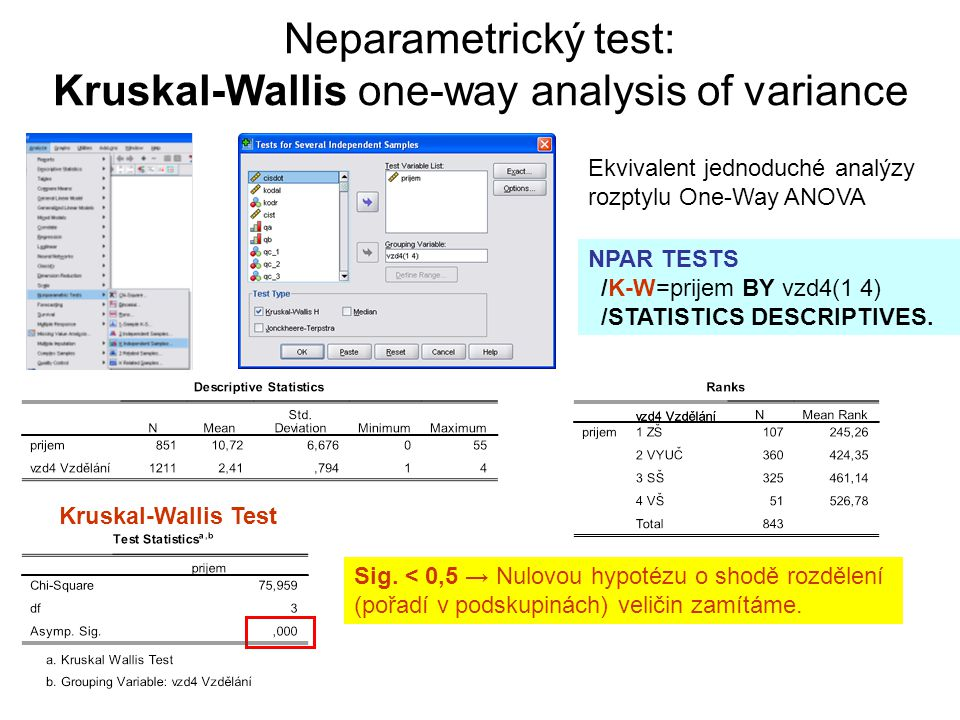 Neparametrický test: Kruskal-Wallis one-way analysis of variance