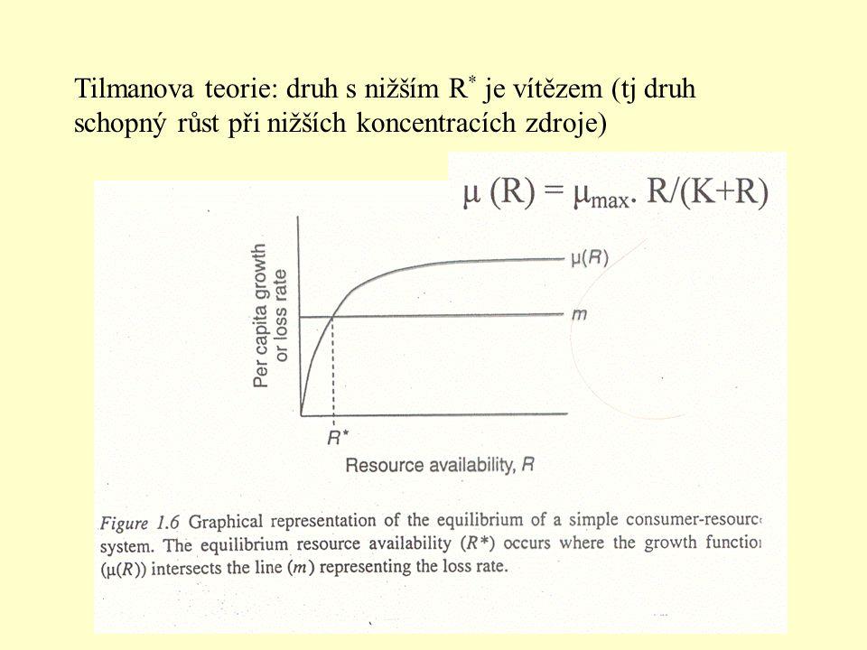 Tilmanova teorie: druh s nižším R