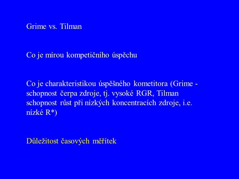 Grime vs. Tilman Co je mírou kompetičního úspěchu.